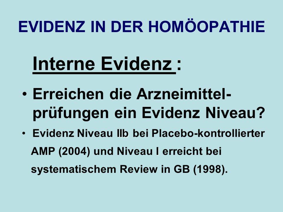 EVIDENZ IN DER HOMÖOPATHIE Interne Evidenz : Erreichen die Arzneimittel- prüfungen ein Evidenz Niveau? IIbEvidenz Niveau IIb bei Placebo-kontrollierte