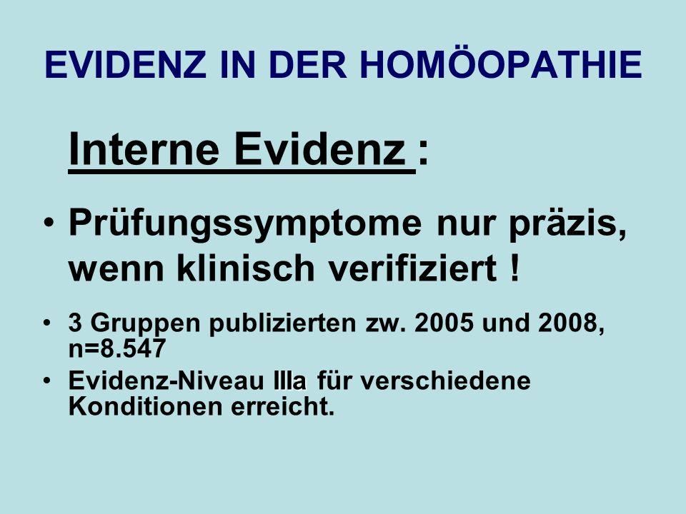 EVIDENZ IN DER HOMÖOPATHIE Interne Evidenz : Prüfungssymptome nur präzis, wenn klinisch verifiziert ! 3 Gruppen publizierten zw. 2005 und 2008, n=8.54