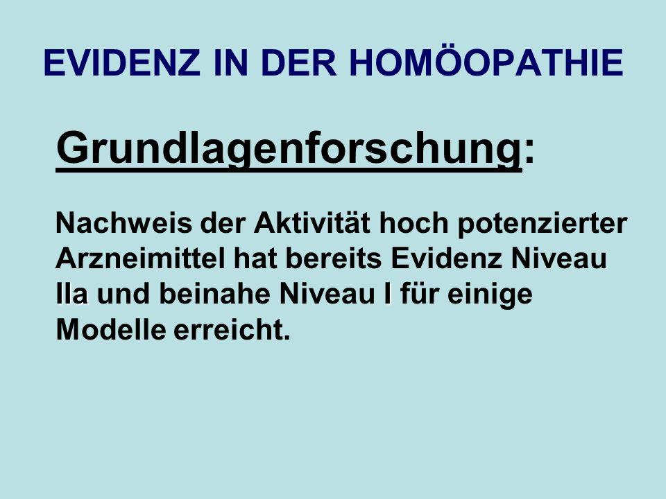 EVIDENZ IN DER HOMÖOPATHIE Grundlagenforschung: IIaI Nachweis der Aktivität hoch potenzierter Arzneimittel hat bereits Evidenz Niveau IIa und beinahe