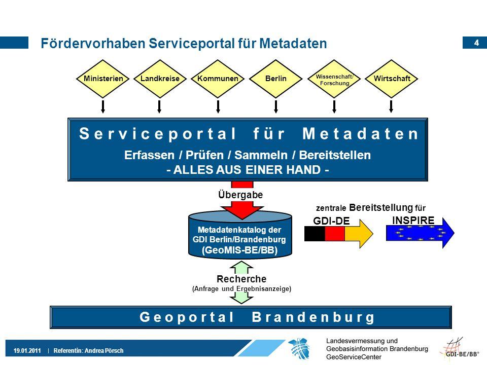 5 19.01.2011 Referentin: Andrea Pörsch Fördervorhaben Serviceportal für Metadaten Leistungen standardkonformes Erfassen und Pflegen von Metadaten ProMIS-Online Prüfen von Metadaten nach dem BE/BB-Profil 2.0 Metadaten-Validator automatisches Sammeln sämtlicher Metadaten der GDI-BE/BB Managementkomponente europaweites Bereitstellen der gesamten Metadaten der GDI-BE/BB über einen Katalogdienst CS-W des GeoMIS-BE/BB