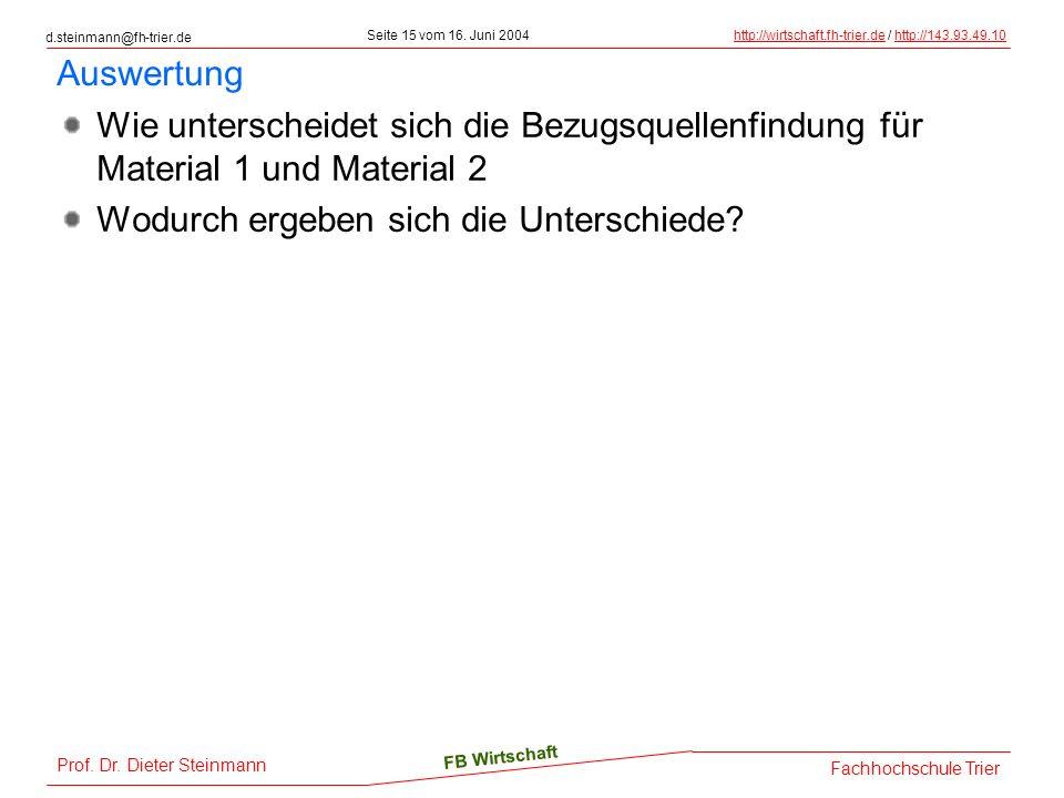 d.steinmann@fh-trier.de Seite 15 vom 16. Juni 2004http://wirtschaft.fh-trier.dehttp://wirtschaft.fh-trier.de / http://143.93.49.10http://143.93.49.10