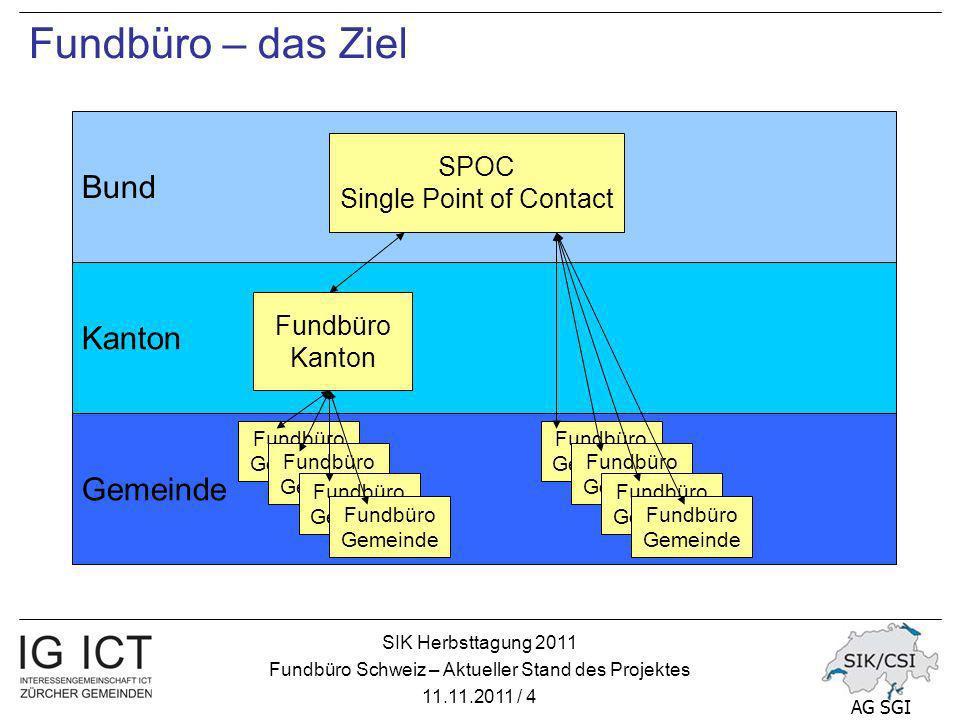 SIK Herbsttagung 2011 Fundbüro Schweiz – Aktueller Stand des Projektes 11.11.2011 / 5 AG SGI Fundbüro – das Ziel Webservice Vermittlungsquote steigern Lagerung von Fundgegenständen verringern