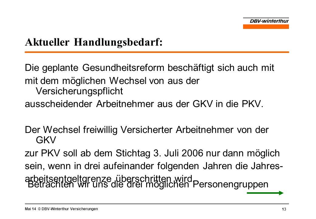 13 Mai 14 © DBV-Winterthur Versicherungen Aktueller Handlungsbedarf: Die geplante Gesundheitsreform beschäftigt sich auch mit mit dem möglichen Wechse