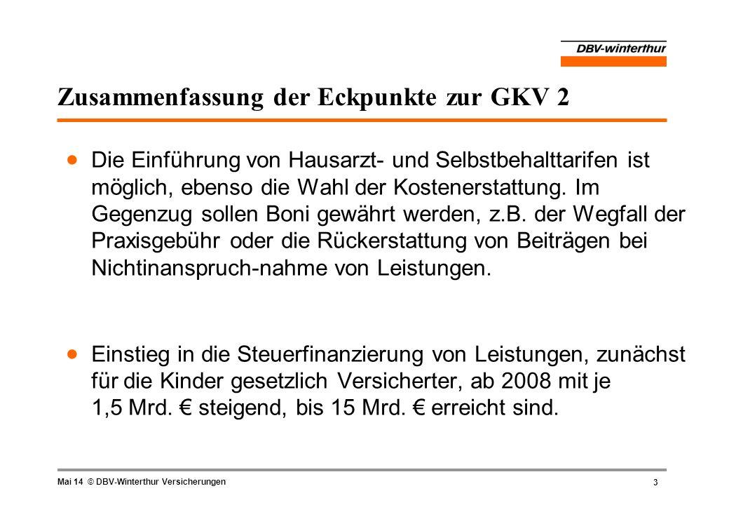 3 Mai 14 © DBV-Winterthur Versicherungen Zusammenfassung der Eckpunkte zur GKV 2 Die Einführung von Hausarzt- und Selbstbehalttarifen ist möglich, ebe