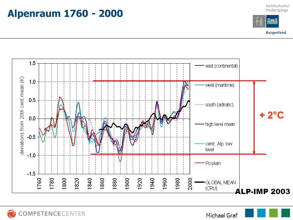 Michael Graf Alpenraum 1760 - 2000 ALP-IMP 2003 + 2°C