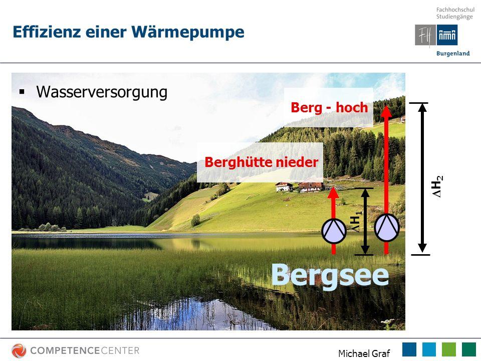 Michael Graf Bergsee Berg - hoch Wasserversorgung H 2 H 1 Effizienz einer Wärmepumpe Berghütte nieder