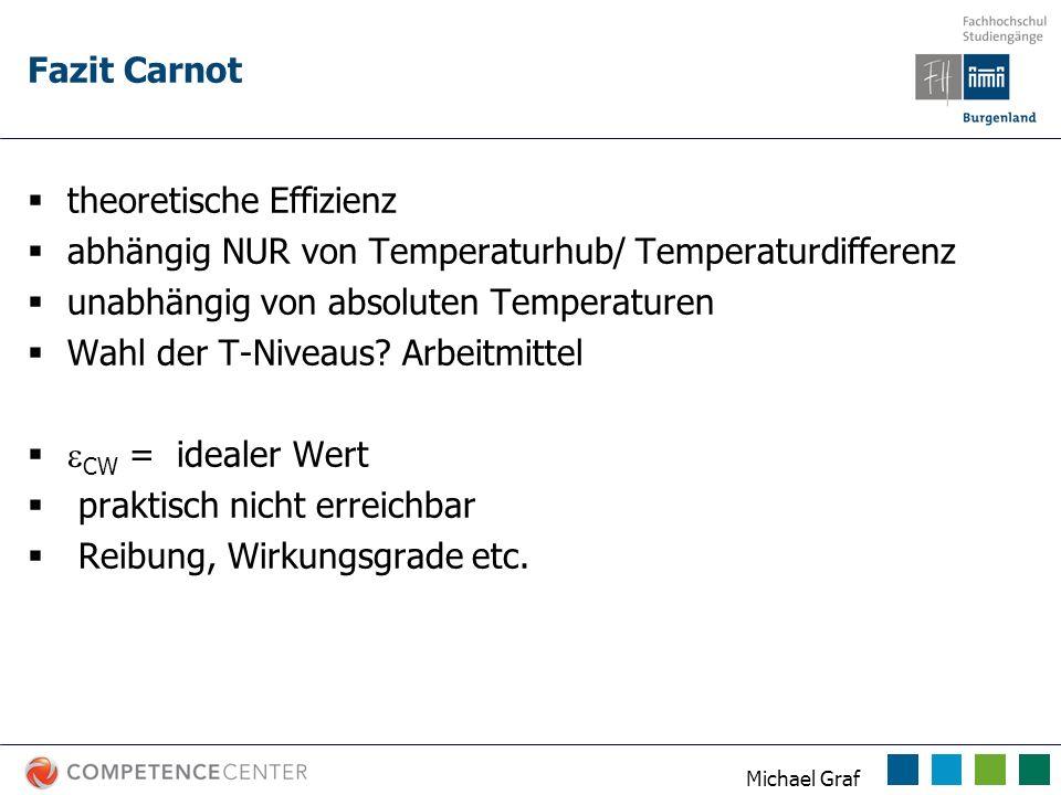 Michael Graf Fazit Carnot theoretische Effizienz abhängig NUR von Temperaturhub/ Temperaturdifferenz unabhängig von absoluten Temperaturen Wahl der T-