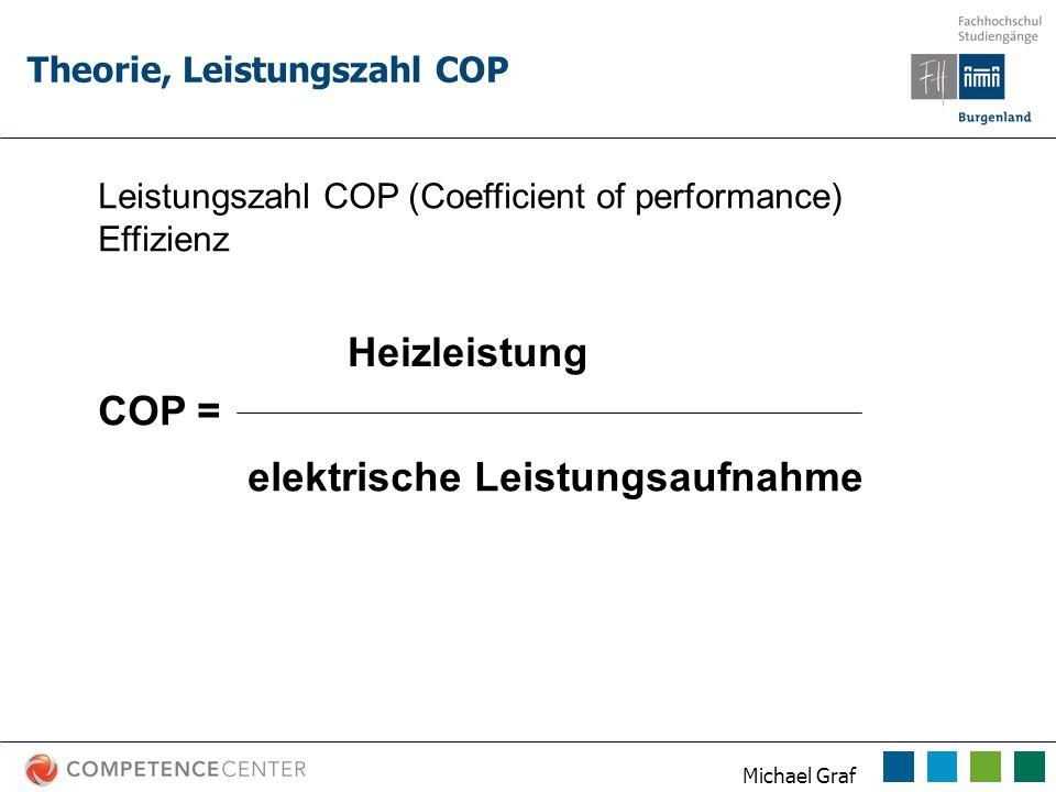 Michael Graf Leistungszahl COP (Coefficient of performance) Effizienz COP = Heizleistung elektrische Leistungsaufnahme Theorie, Leistungszahl COP