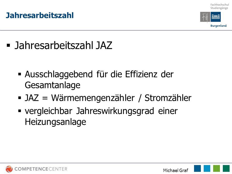 Michael Graf Jahresarbeitszahl Jahresarbeitszahl JAZ Ausschlaggebend für die Effizienz der Gesamtanlage JAZ = Wärmemengenzähler / Stromzähler vergleic