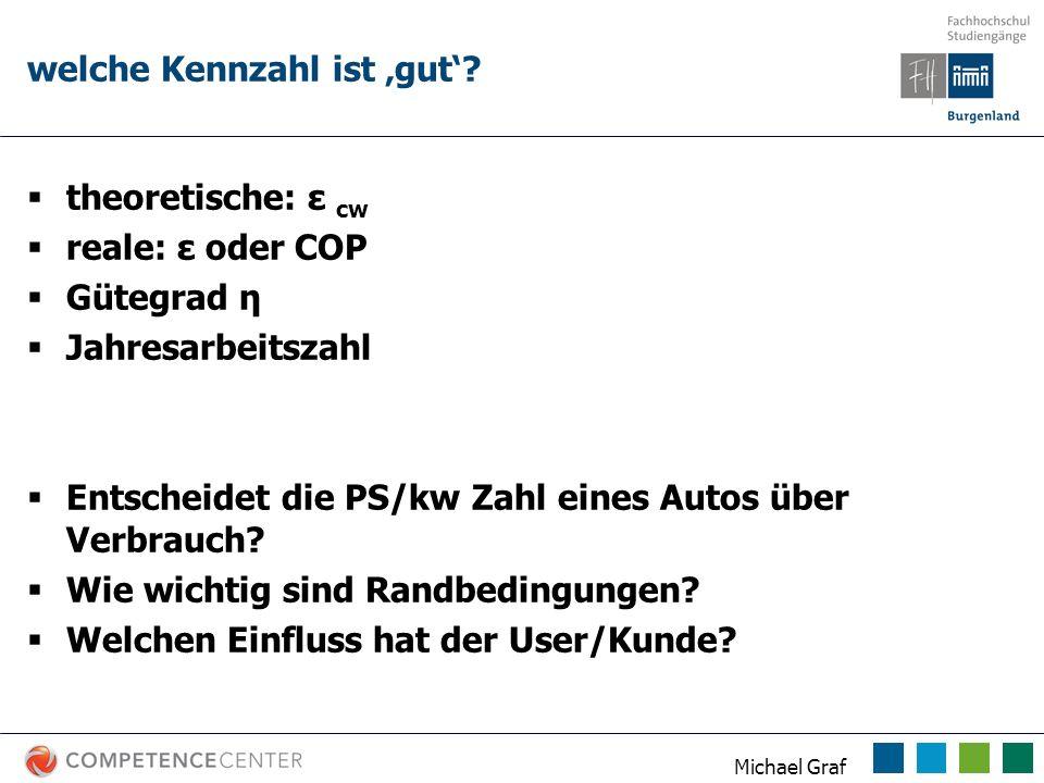 Michael Graf welche Kennzahl ist gut? theoretische: ε cw reale: ε oder COP Gütegrad η Jahresarbeitszahl Entscheidet die PS/kw Zahl eines Autos über Ve