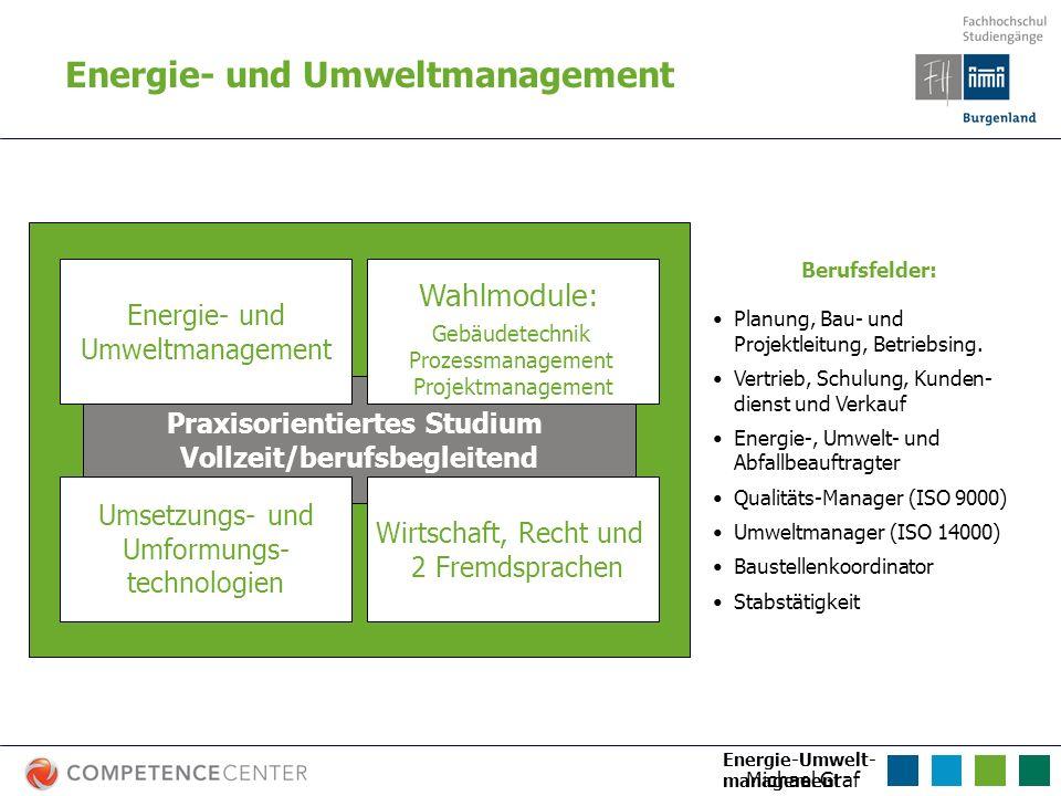 Michael Graf Energie- und Umweltmanagement 0 Praxisorientiertes Studium Vollzeit/berufsbegleitend Umsetzungs- und Umformungs- technologien Wirtschaft,