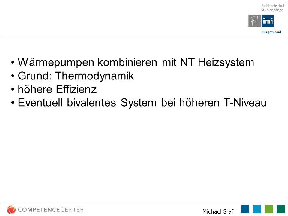 Michael Graf Theorie - Fazit Wärmepumpen kombinieren mit NT Heizsystem Grund: Thermodynamik höhere Effizienz Eventuell bivalentes System bei höheren T