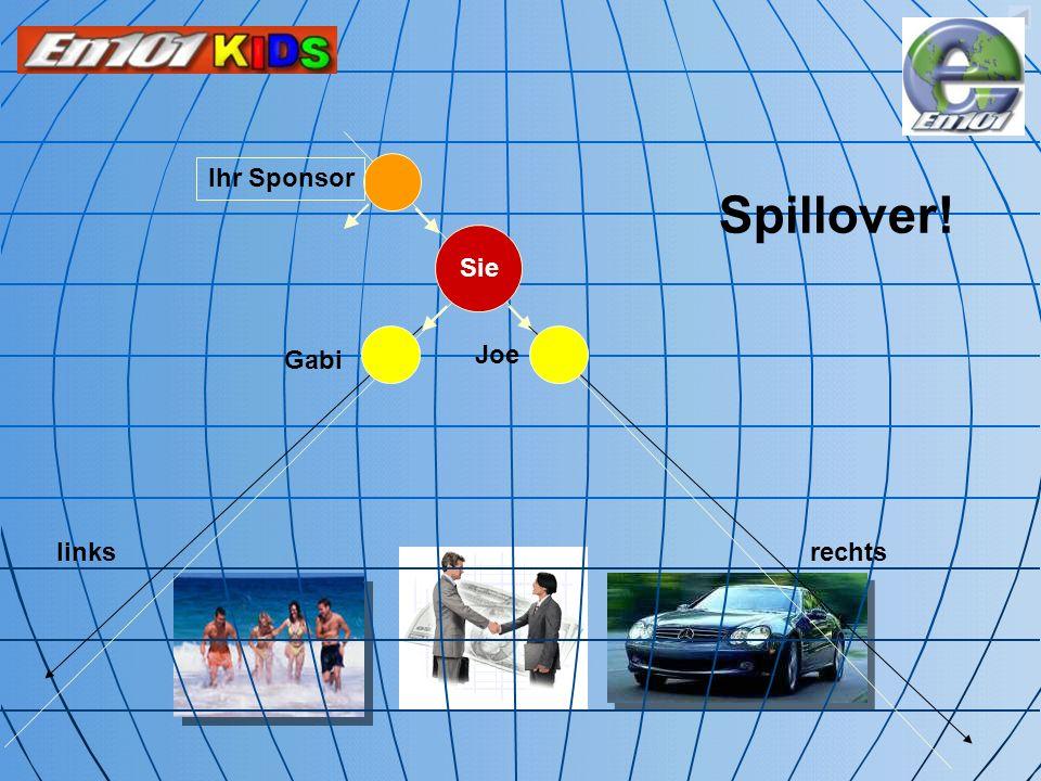 Sie Ihr Sponsor rechtslinks Joe Spillover! Gabi