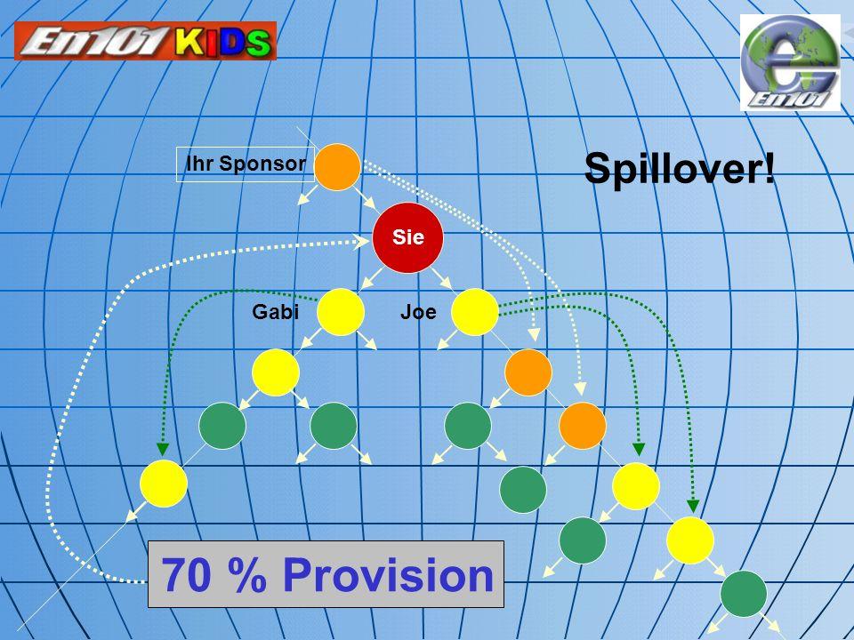 Spillover! JoeGabi Sie Ihr Sponsor 70 % Provision