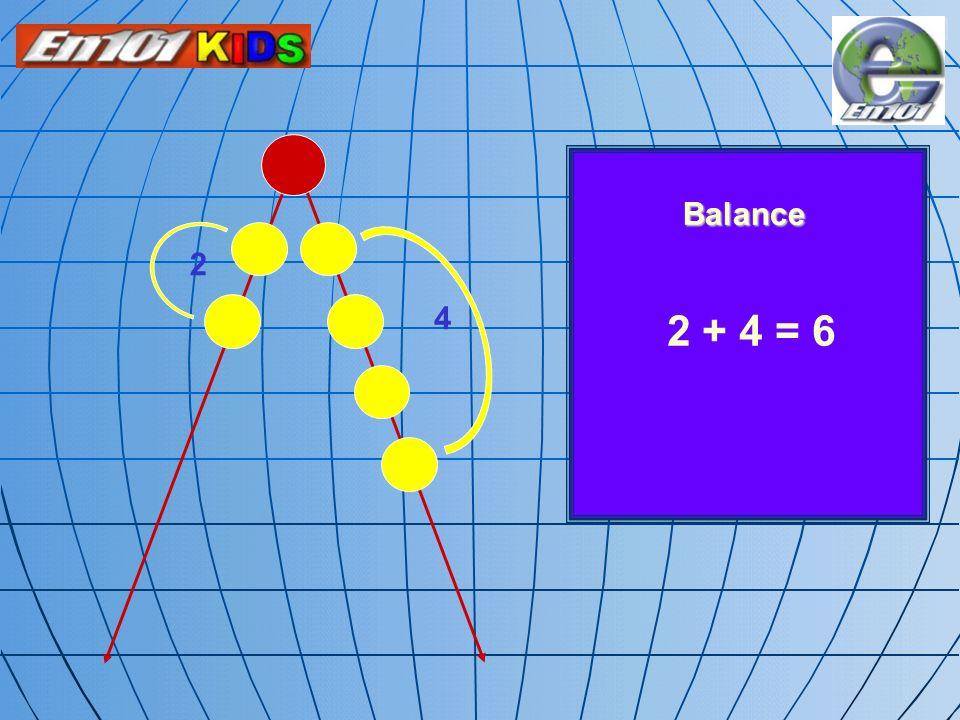 Balance 4 2 2 + 4 = 6