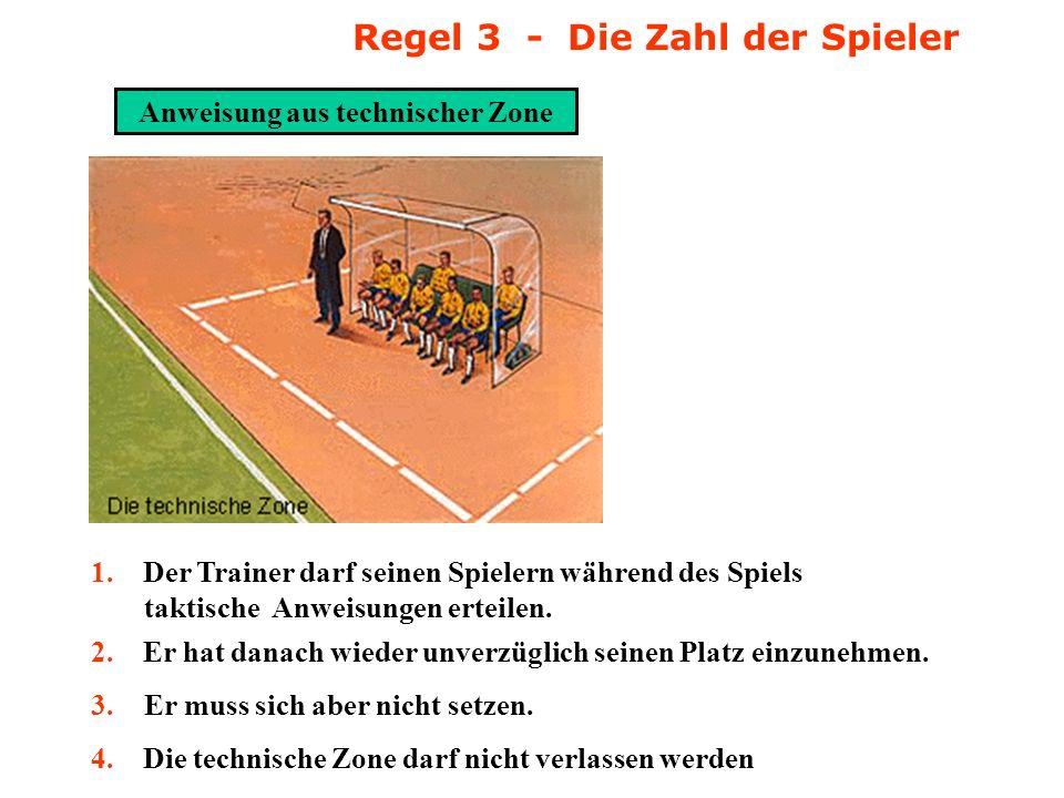 Regel 3 - Die Zahl der Spieler Torerzielung bei zusätzlicher Person auf dem Spielfeld: Der Schiedsrichter gibt den Treffer nicht, wenn die zusätzliche