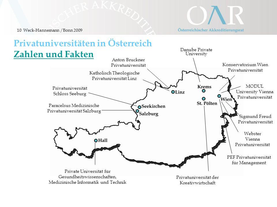10 Privatuniversitäten in Österreich Zahlen und Fakten Zahlen und Fakten Private Universität für Gesundheitswissenschaften, Medizinische Informatik un