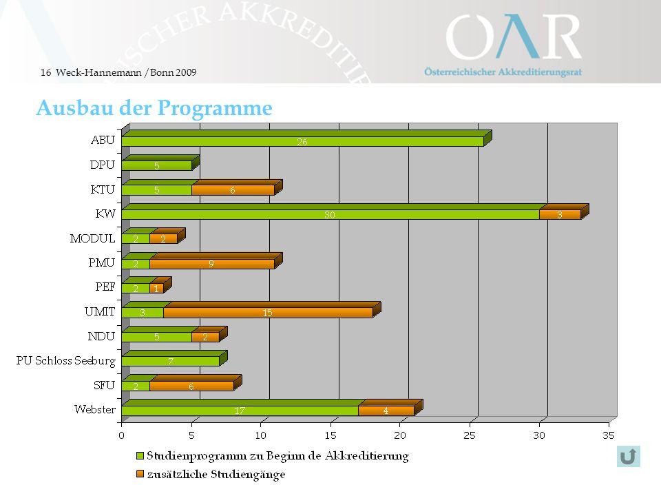 16 Ausbau der Programme Weck-Hannemann /Bonn 2009