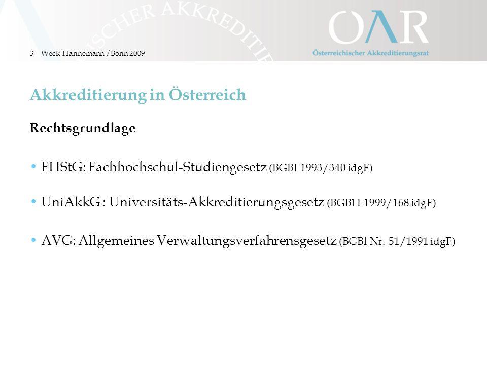 3 Akkreditierung in Österreich Rechtsgrundlage FHStG: Fachhochschul-Studiengesetz (BGBI 1993/340 idgF) UniAkkG : Universitäts-Akkreditierungsgesetz (B