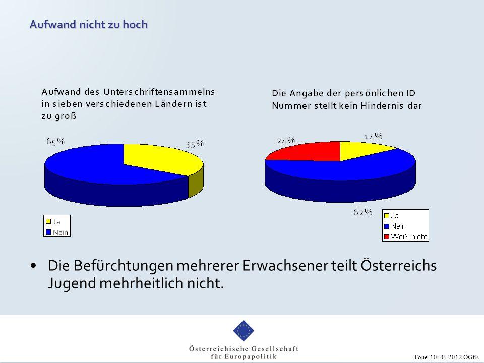 Folie 10 | © 2012 ÖGfE Die Befürchtungen mehrerer Erwachsener teilt Österreichs Jugend mehrheitlich nicht.