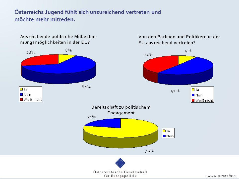 Folie 7 | © 2012 ÖGfE Bereit zu Mitsprache, aber wenig Vertrauen in die politische Umsetzung