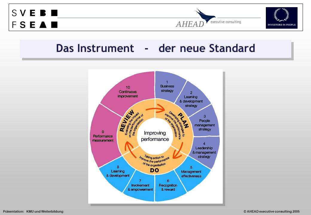 Präsentation: KMU und Weiterbildung© AHEAD executive consulting 2005 Das Instrument - der neue Standard