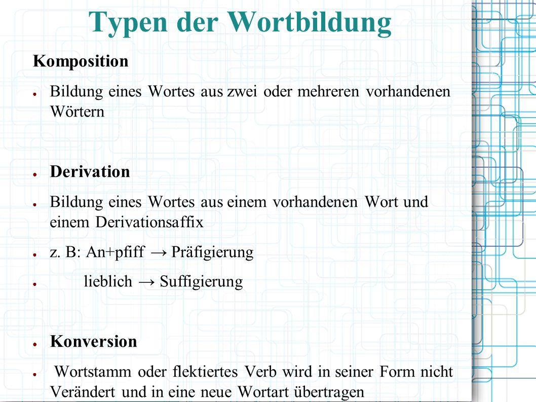 Typen der Wortbildung Komposition Bildung eines Wortes aus zwei oder mehreren vorhandenen Wörtern Derivation Bildung eines Wortes aus einem vorhandenen Wort und einem Derivationsaffix z.