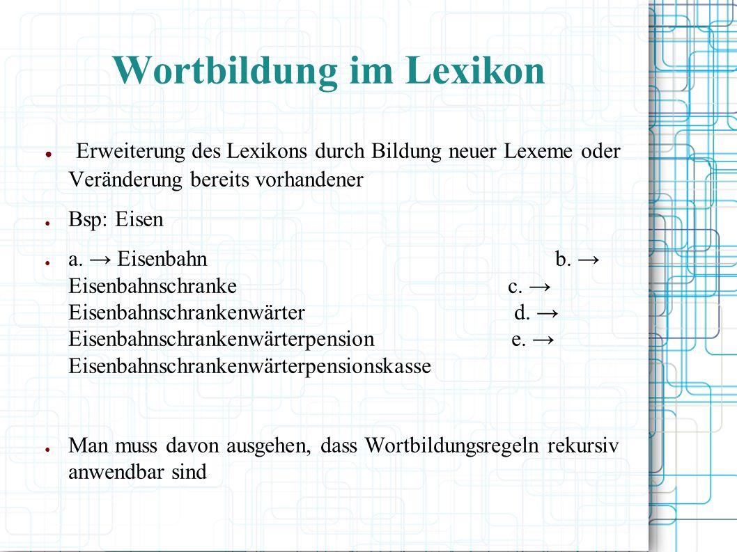 Lexikoneinheiten Freie Morpheme (Wurzel) Gebundene Morpheme (Affixe) Usuelle Wörter Potenzielle Wörter Konzeption des Lexikons Quelle: Meibauer 2007-Kap2,4 S.