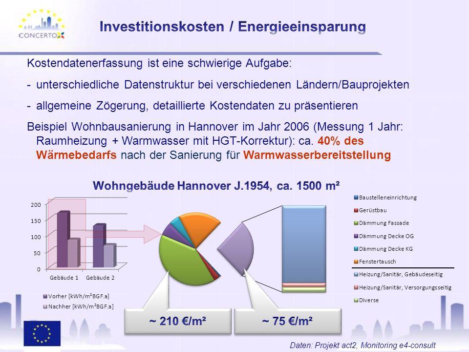 Kostendatenerfassung ist eine schwierige Aufgabe: -unterschiedliche Datenstruktur bei verschiedenen Ländern/Bauprojekten -allgemeine Zögerung, detaillierte Kostendaten zu präsentieren Beispiel Wohnbausanierung in Hannover im Jahr 2006 (Messung 1 Jahr: Raumheizung + Warmwasser mit HGT-Korrektur): ca.