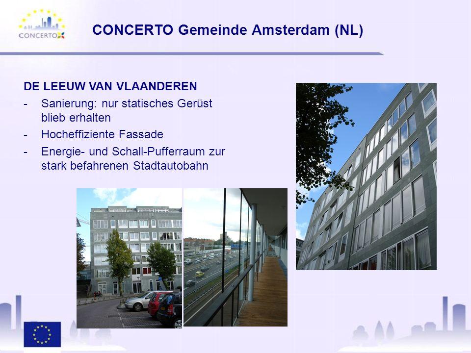 CONCERTO Gemeinde Amsterdam (NL) DE LEEUW VAN VLAANDEREN -Sanierung: nur statisches Gerüst blieb erhalten -Hocheffiziente Fassade -Energie- und Schall-Pufferraum zur stark befahrenen Stadtautobahn