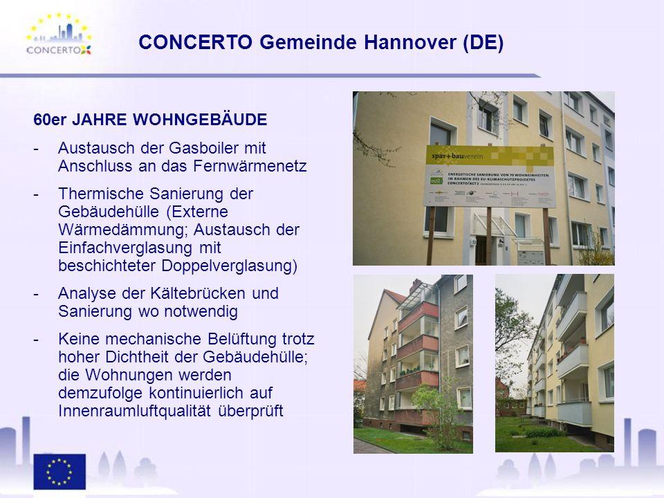CONCERTO Gemeinde Hannover (DE) 60er JAHRE WOHNGEBÄUDE -Austausch der Gasboiler mit Anschluss an das Fernwärmenetz -Thermische Sanierung der Gebäudehülle (Externe Wärmedämmung; Austausch der Einfachverglasung mit beschichteter Doppelverglasung) -Analyse der Kältebrücken und Sanierung wo notwendig -Keine mechanische Belüftung trotz hoher Dichtheit der Gebäudehülle; die Wohnungen werden demzufolge kontinuierlich auf Innenraumluftqualität überprüft