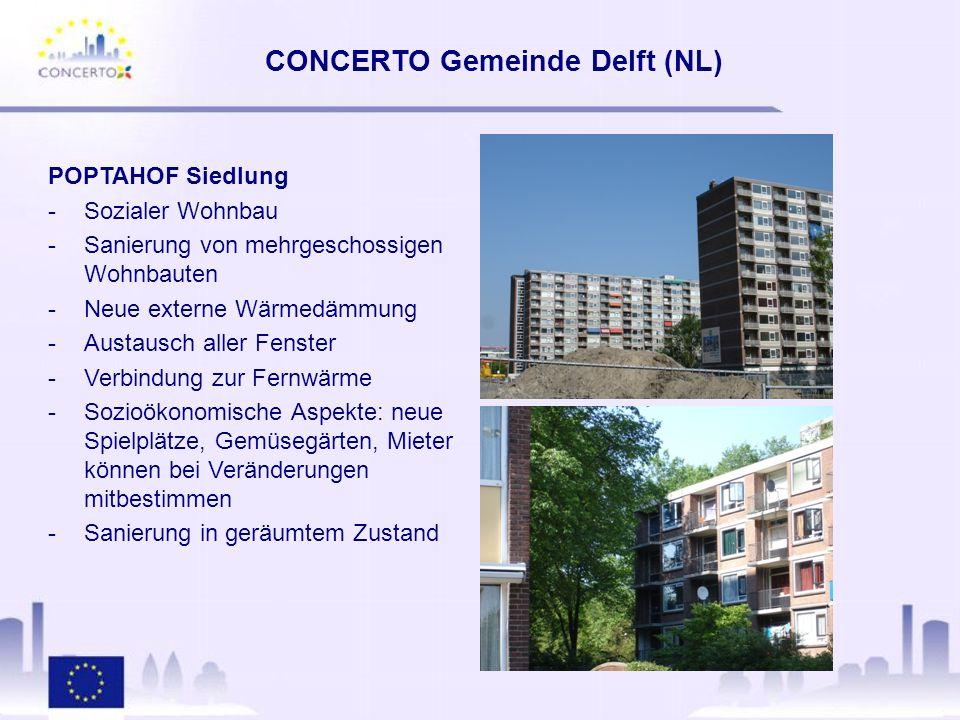 CONCERTO Gemeinde Delft (NL) POPTAHOF Siedlung -Sozialer Wohnbau -Sanierung von mehrgeschossigen Wohnbauten -Neue externe Wärmedämmung -Austausch aller Fenster -Verbindung zur Fernwärme -Sozioökonomische Aspekte: neue Spielplätze, Gemüsegärten, Mieter können bei Veränderungen mitbestimmen -Sanierung in geräumtem Zustand