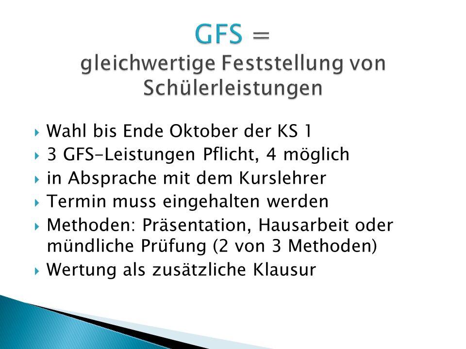 Wahl bis Ende Oktober der KS 1 3 GFS-Leistungen Pflicht, 4 möglich in Absprache mit dem Kurslehrer Termin muss eingehalten werden Methoden: Präsentati