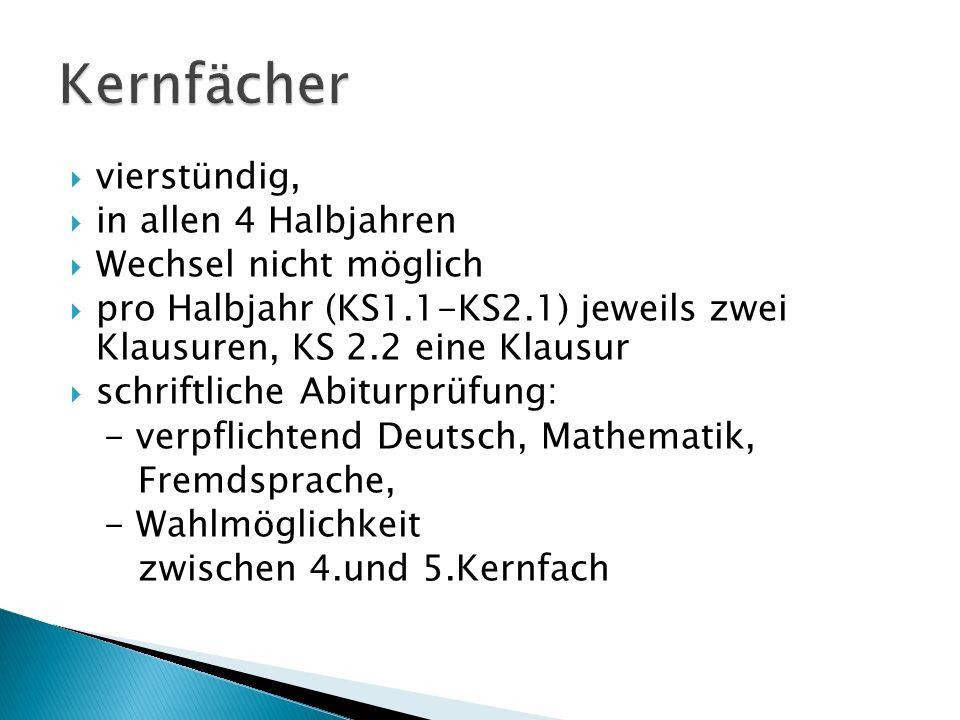 vierstündig, in allen 4 Halbjahren Wechsel nicht möglich pro Halbjahr (KS1.1-KS2.1) jeweils zwei Klausuren, KS 2.2 eine Klausur schriftliche Abiturprü
