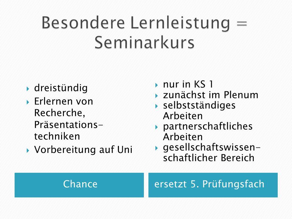 Chanceersetzt 5. Prüfungsfach dreistündig Erlernen von Recherche, Präsentations- techniken Vorbereitung auf Uni nur in KS 1 zunächst im Plenum selbsts