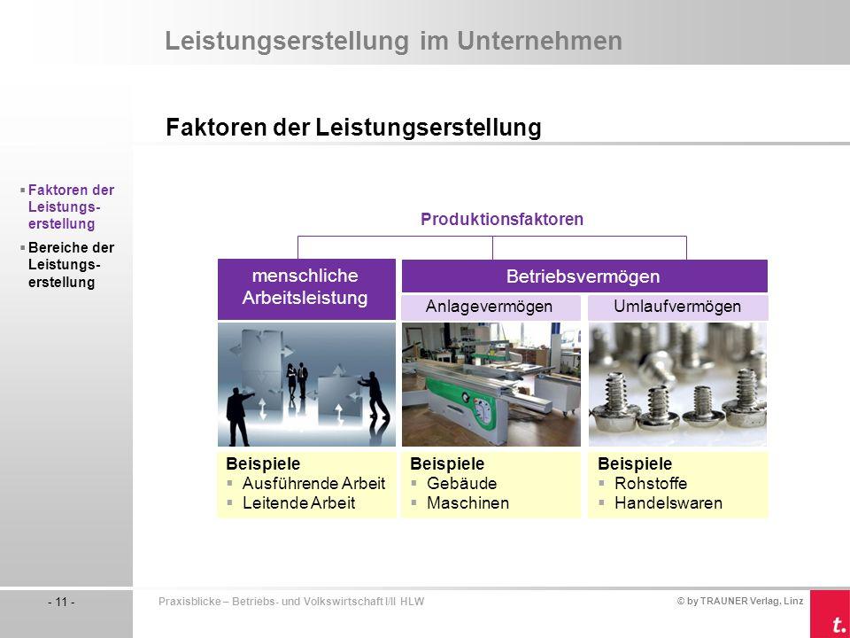 © by TRAUNER Verlag, Linz - 11 - Praxisblicke – Betriebs- und Volkswirtschaft I/II HLW Leistungserstellung im Unternehmen Faktoren der Leistungserstel
