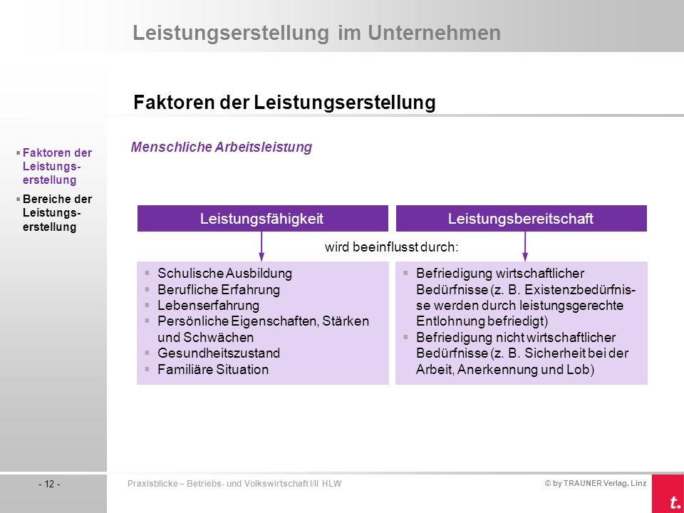 © by TRAUNER Verlag, Linz - 12 - Praxisblicke – Betriebs- und Volkswirtschaft I/II HLW Leistungserstellung im Unternehmen Faktoren der Leistungserstel