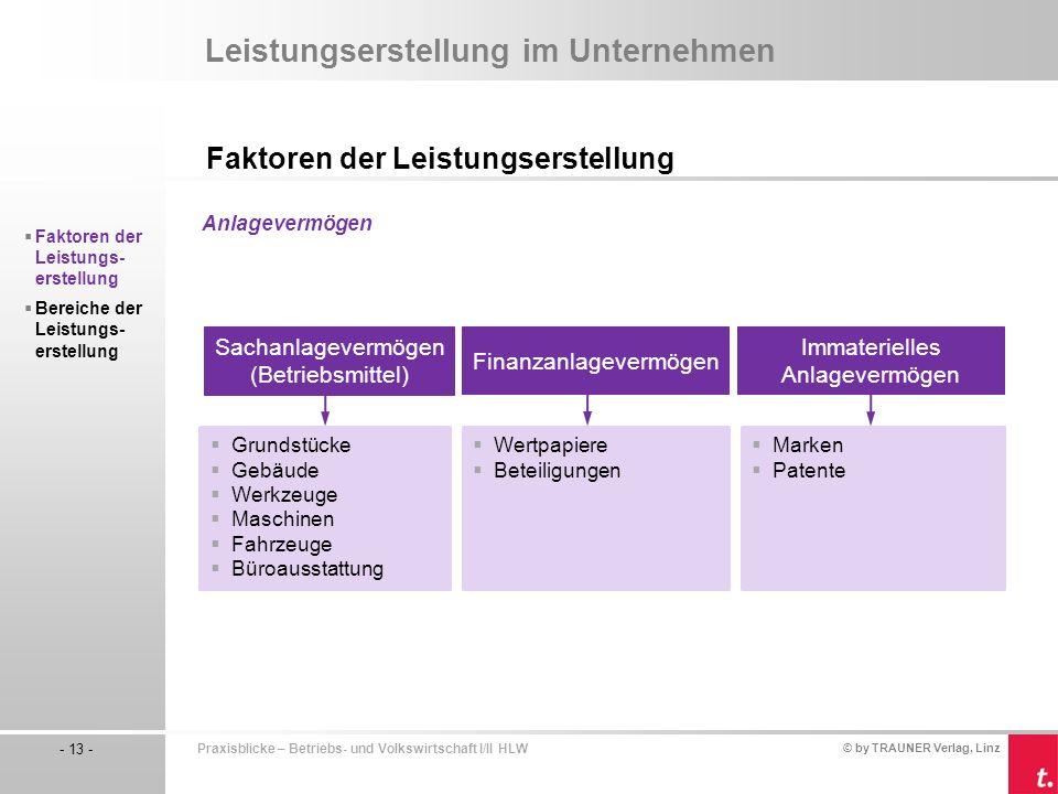 © by TRAUNER Verlag, Linz - 13 - Praxisblicke – Betriebs- und Volkswirtschaft I/II HLW Leistungserstellung im Unternehmen Faktoren der Leistungserstel