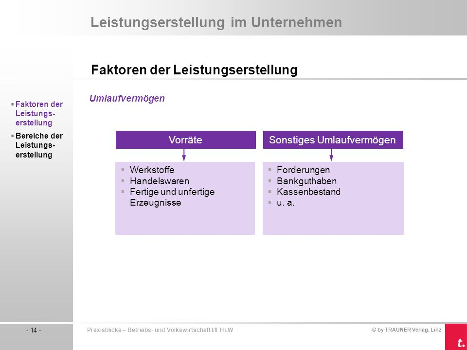 © by TRAUNER Verlag, Linz - 14 - Praxisblicke – Betriebs- und Volkswirtschaft I/II HLW Leistungserstellung im Unternehmen Faktoren der Leistungserstel