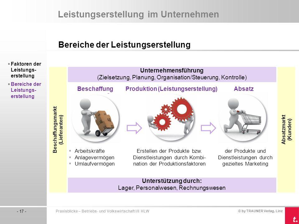 © by TRAUNER Verlag, Linz - 17 - Praxisblicke – Betriebs- und Volkswirtschaft I/II HLW Leistungserstellung im Unternehmen Bereiche der Leistungserstel