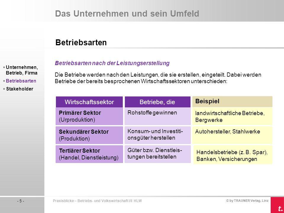 © by TRAUNER Verlag, Linz - 5 - Praxisblicke – Betriebs- und Volkswirtschaft I/II HLW Das Unternehmen und sein Umfeld Betriebsarten Unternehmen, Betri