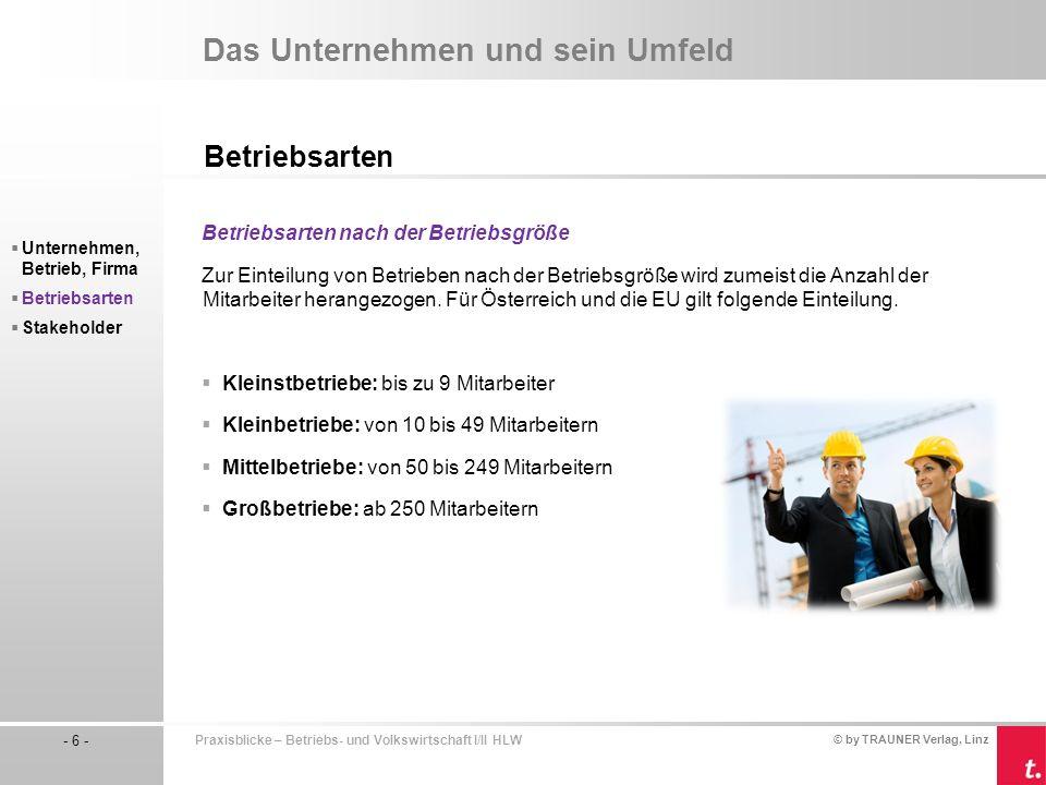 © by TRAUNER Verlag, Linz - 6 - Praxisblicke – Betriebs- und Volkswirtschaft I/II HLW Das Unternehmen und sein Umfeld Betriebsarten Unternehmen, Betri