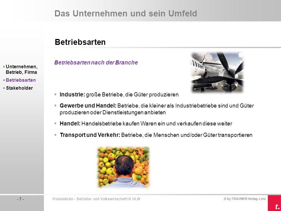 © by TRAUNER Verlag, Linz - 7 - Praxisblicke – Betriebs- und Volkswirtschaft I/II HLW Das Unternehmen und sein Umfeld Betriebsarten Unternehmen, Betri