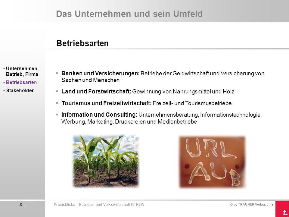 © by TRAUNER Verlag, Linz - 8 - Praxisblicke – Betriebs- und Volkswirtschaft I/II HLW Das Unternehmen und sein Umfeld Betriebsarten Unternehmen, Betri