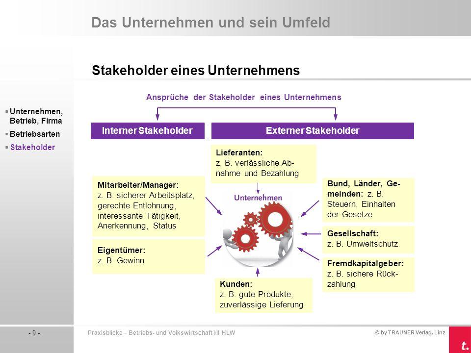 © by TRAUNER Verlag, Linz - 9 - Praxisblicke – Betriebs- und Volkswirtschaft I/II HLW Das Unternehmen und sein Umfeld Stakeholder eines Unternehmens U
