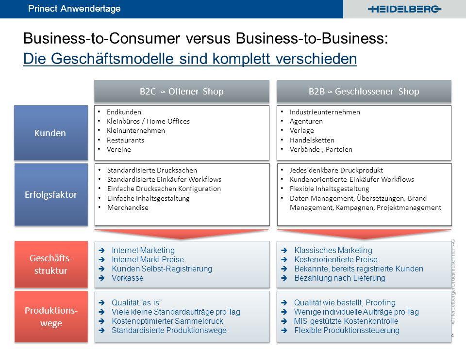 © Heidelberger Druckmaschinen AG Prinect Anwendertage Business-to-Consumer versus Business-to-Business: Die Geschäftsmodelle sind komplett verschieden