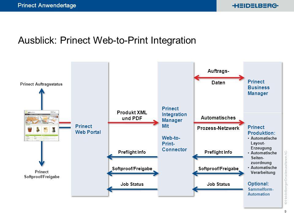 © Heidelberger Druckmaschinen AG Prinect Anwendertage Ausblick: Prinect Web-to-Print Integration 9 Prinect Integration Manager Mit Web-to- Print- Conn