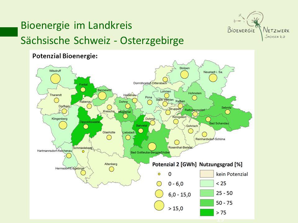Bioenergie im Landkreis Sächsische Schweiz - Osterzgebirge 19 Potenzial Bioenergie: