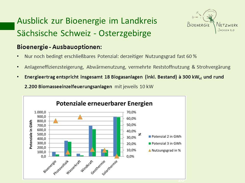 Ausblick zur Bioenergie im Landkreis Sächsische Schweiz - Osterzgebirge 20 Bioenergie - Ausbauoptionen: Nur noch bedingt erschließbares Potenzial: der