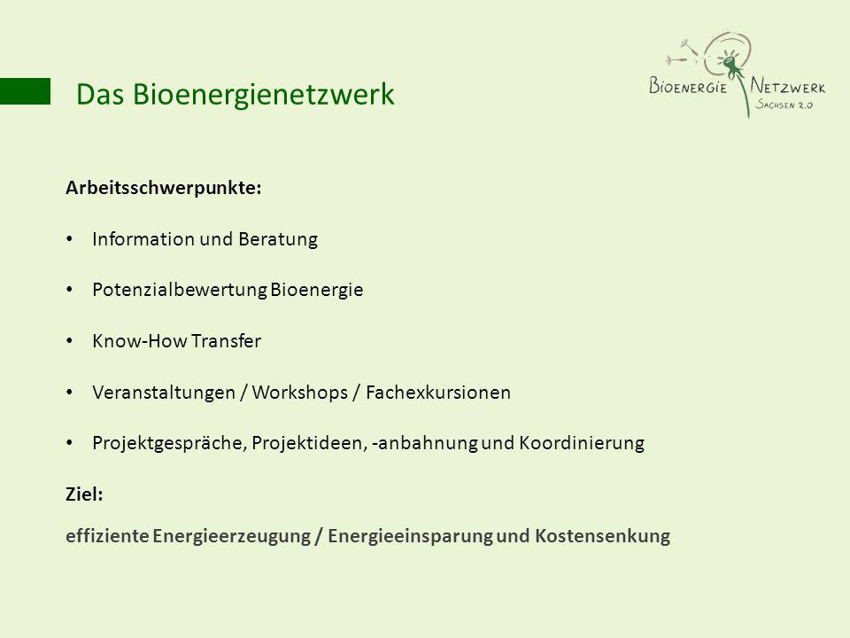 Das Bioenergienetzwerk Arbeitsschwerpunkte: Information und Beratung Potenzialbewertung Bioenergie Know-How Transfer Veranstaltungen / Workshops / Fac